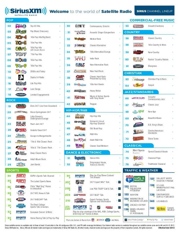 sirius nfl schedule thanksgiving