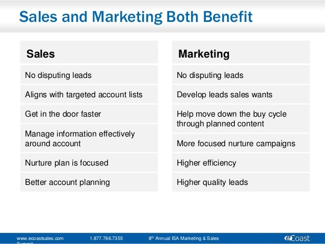Channel marketing best practices tactics to drive sales for Sales marketing tactics