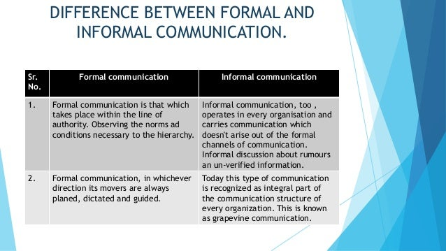 what is the difference between formal The difference between formal and informal writing.