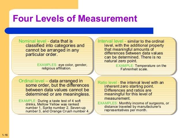 Statistics level of measurement