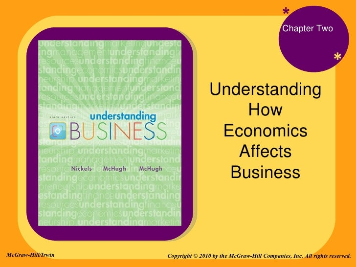* * Understanding How Economics Affects Business * Chapter Two Copyright © 2010 by the McGraw-Hill Companies, Inc. All rig...