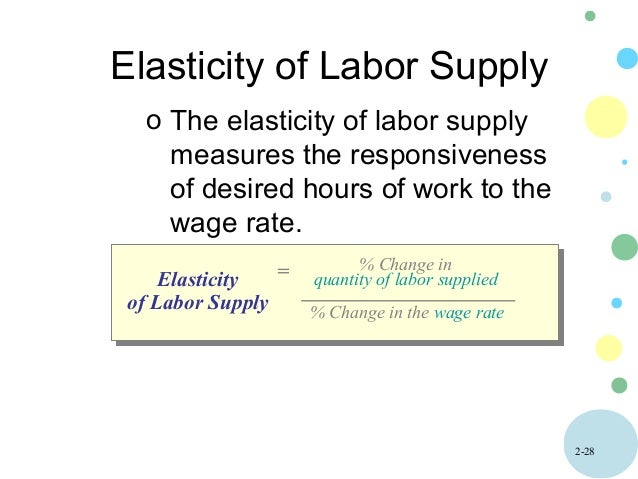 elasticity of labour demand Elasticities and elasticities of substitution using firm-level manufacturing data estimate macroeconomic models for skilled and unskilled labour demand and supply based on a cobb douglas technology edwards (2003 equation 4 refers to the constant output elasticity of factor demand.