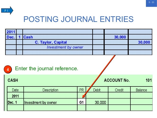posting journal entries to ledger accounts accounting essay What is accounting cycle accounting essay adjust entires are made for accur and defer itemthe entries are journalized and post to the t-account in the ledger posting to the ledger the journal entries are transferred to the appropriate t-account.