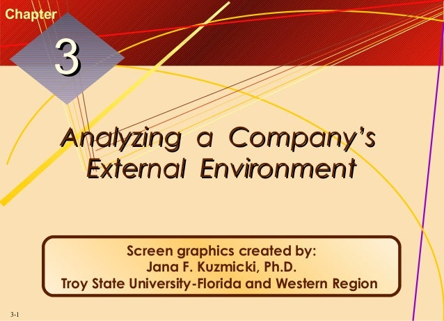 Chapter  3 Analyzing a Company's External Environment Screen graphics created by: Jana F. Kuzmicki, Ph.D. Troy State Unive...