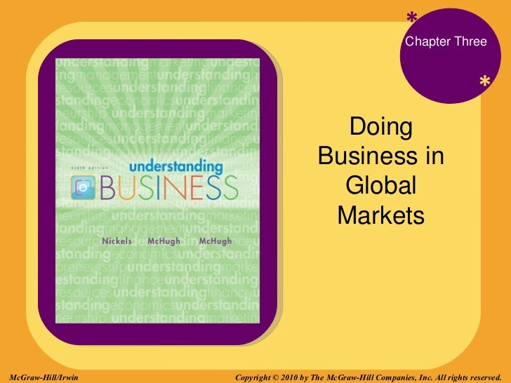 BUS110 Chap 3 - Doing Business in Global Markets