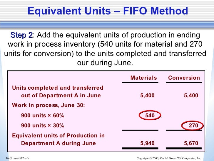 merrimack tractors and movers lifo and fifo solution Transcript of untitled prezi introduction merrimack tractors and mowers, inc: lifo case an assumption has been sold fifo lifo first-in, first-out.