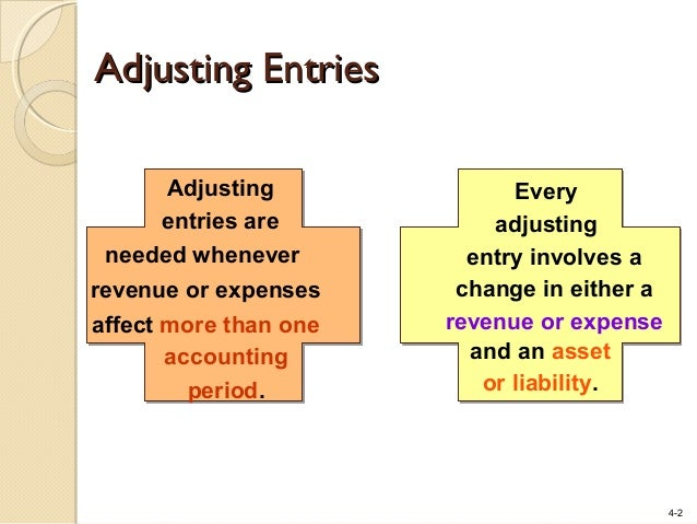 Accounting Entries For Accruals