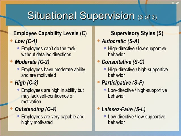 styles of supervision Clinical supervision is the construction of individualized learning methods addressing a variety of learning styles, multiple supervisory.