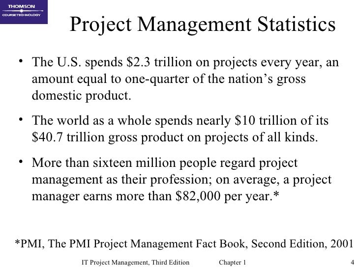 project management statistics It projects need less complexity, not more governance is to increase project and the demands of those at the management coal-face to ensure that.