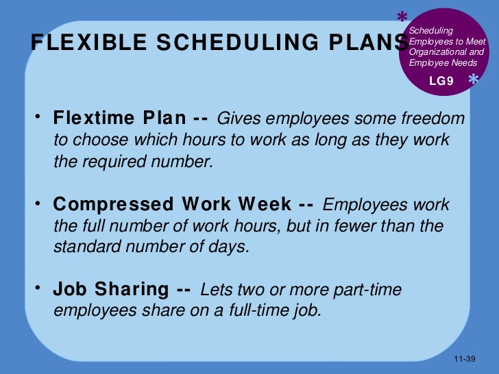 Bus110 chap 11 human resource management for Compressed work week proposal template