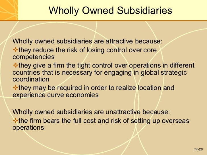the advantages disadvantages of a wholly owned subsidiary Together, the parent and the subsidiary form a corporate affiliation  of another  company, that company is a wholly owned subsidiary of the parent company  a  significant disadvantage occurs when a company holds less than 80 percent of.