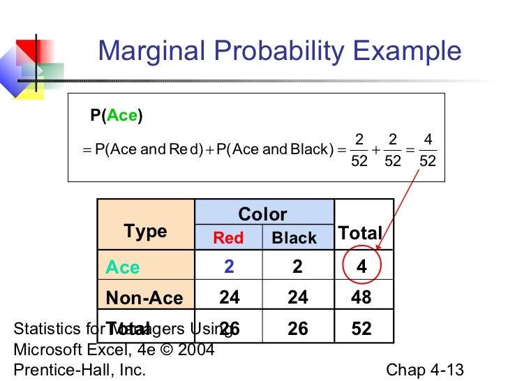 Chap04 Basic Probability