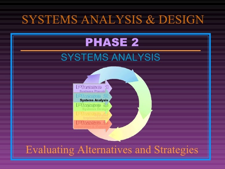 PHASE 2 SYSTEMS ANALYSIS  Evaluating Alternatives and Strategies SYSTEMS ANALYSIS & DESIGN
