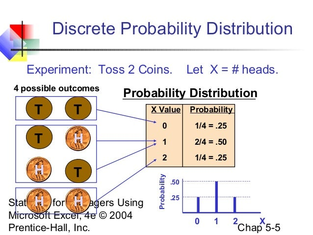 chap05 discrete probability distribution Discrete probability distributions 11 simulation of discrete probabilities  probability in this chapter, we shall first consider chance experiments with a finite .
