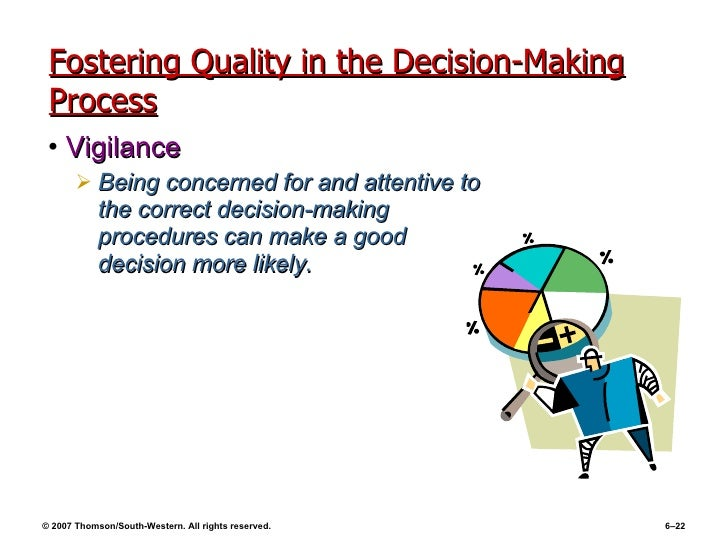 Models of Decision Making: Rational, Administrative and Retrospective Decision Making Models