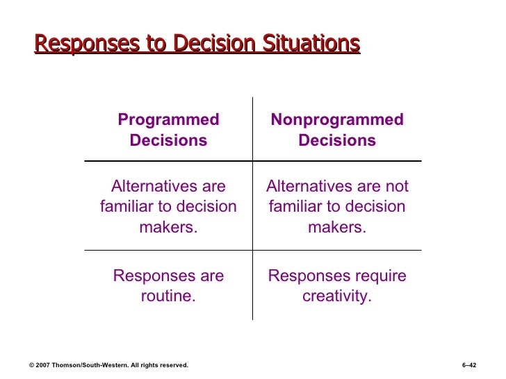 Distinguish between the terms programmable decision and non programmable decision, give examples in each case