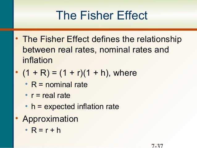 Fisher effect - Students Forum