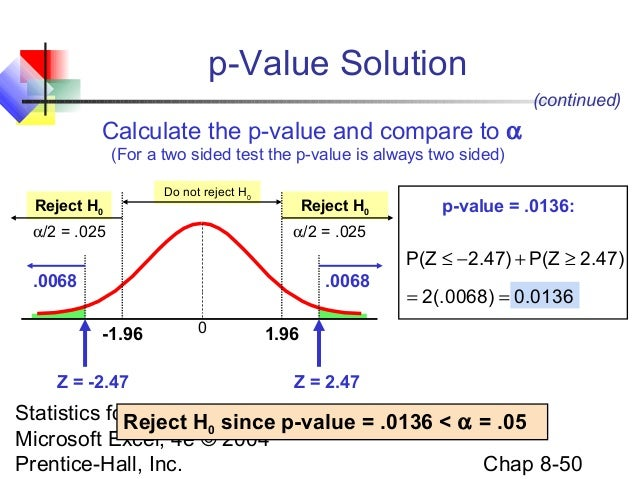 pothesis testing - Can one-sided confidence intervals