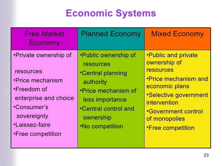free market vs planned economy A free market economy is an economy which the government plays a small role in a centrally planned economy is quite the opposite with the government has controll over the production of.