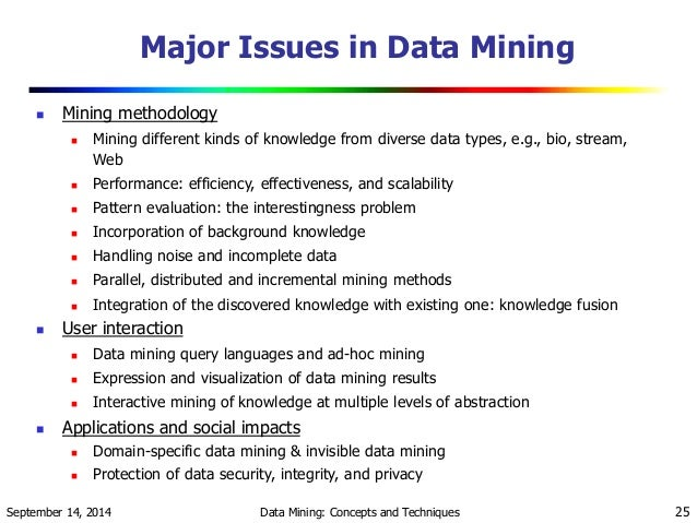 data mining techniques research papers