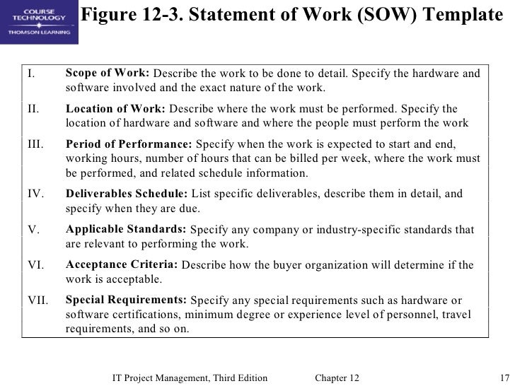 how to write a statement of work template - chap12 project procurement management
