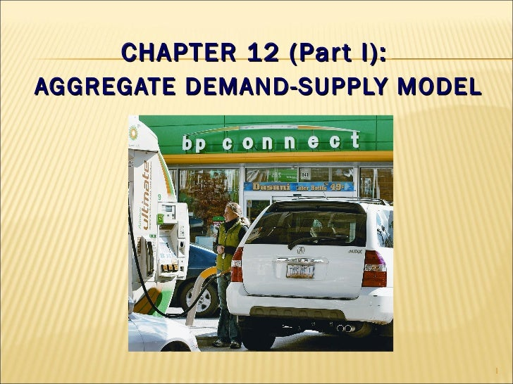 <ul><li>CHAPTER 12 (Part I):  </li></ul><ul><li>AGGREGATE DEMAND-SUPPLY MODEL </li></ul>