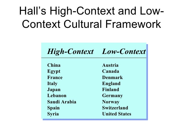the dimensions of cultural context essay