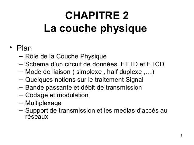 CHAPITRE 2 La couche physique • Plan – – – – – – – –  Rôle de la Couche Physique Schéma d'un circuit de données ETTD et ET...