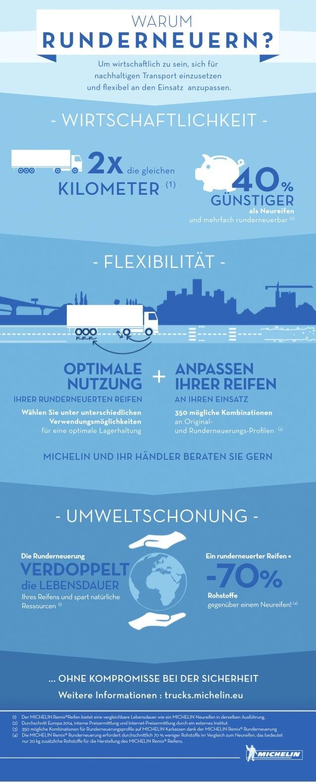 OHNEKOMPROMISSEBEIDERSICHERHEIT WeitereInformationen:trucks.michelin.eu undmehrfachrunderneuerbar(2) aluNewreifen GÜNSTIGE...