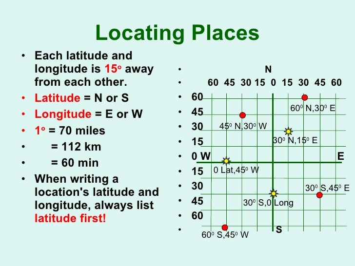 Longitude and latitude worksheets