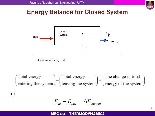 Energy Balance Thermodynamics Energy Balance For Closed