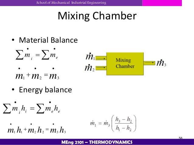 Energy Balance Thermodynamics Balance • Energy Balance