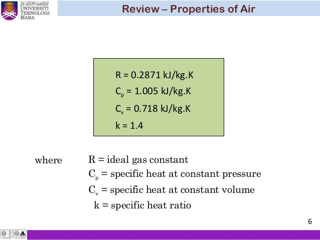 Ideal Gas Properties
