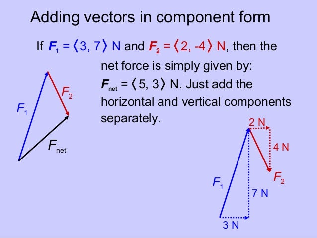 Euclidean vector  Wikipedia