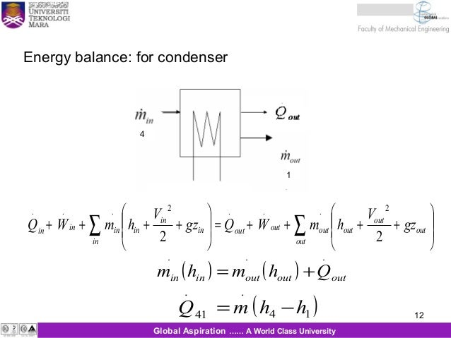 Energy Balance Thermodynamics 4 1 Energy Balance For