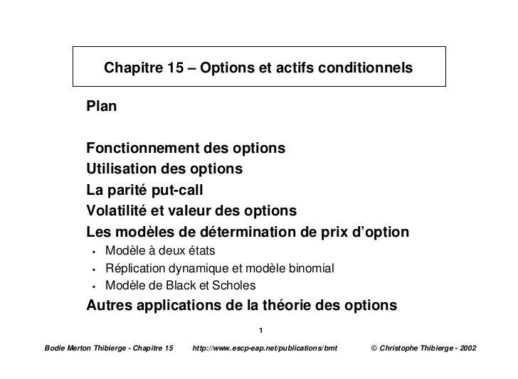Chapitre 15 – Options et actifs conditionnels           Plan           Fonctionnement des options           Utilisation de...