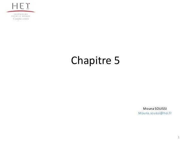 Campus centre  Chapitre 5  Mouna SOUISSI Mouna.souissi@hei.fr  1