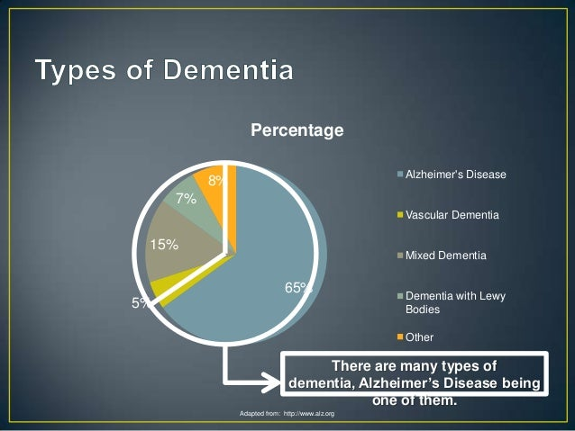 Alzheimer's & Dementia Research | Alzheimer's Association