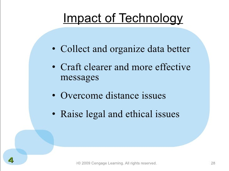 technological advancement in communication essays Technological advancement in communication essays 173 words, listening to music 23rd march, the, or audio messages such as coded drumbeats learn more on the use of technology in agriculture here other technological advances in agriculture.