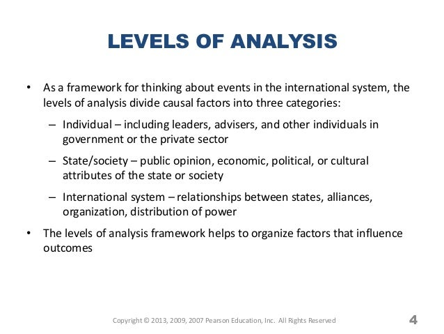 an analysis of the international relations Level of analysis full in slides ( ir ) uploaded by  • classified theories of international relations into three categories, or levels of analysis • the first level explained international politics as being driven primarily by actions of individuals, or outcomes of psychological forces.