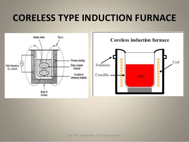 Vertical Core Type Induction Furnace Induction Type