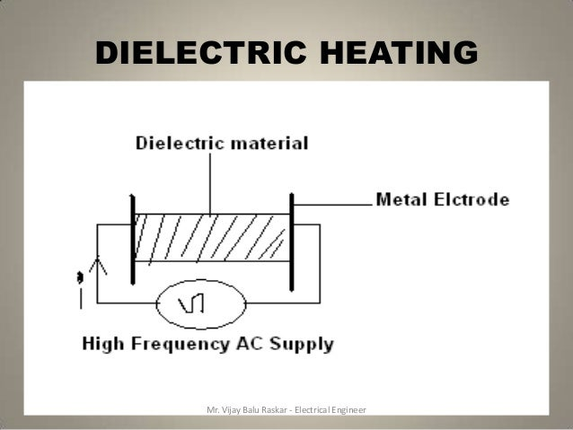 Electrical Heating 02-02