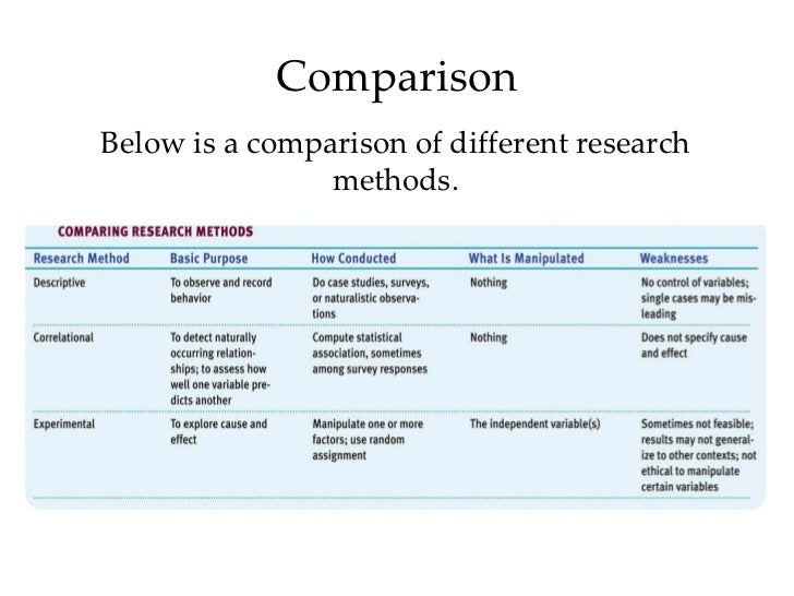 a comparison of the effects of breast feeding and artificial formulas Breastfeeding poop vs formula poop what's the difference formula-fed babies bowel movements normally are a bit firmer than those who are breastfed.