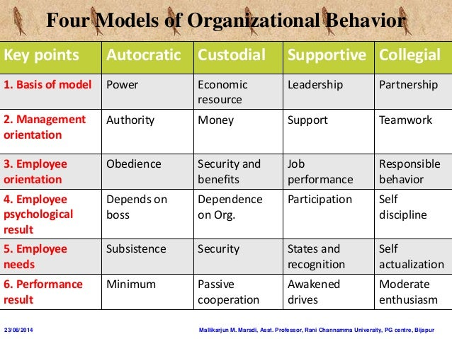 oriented result in basic approaches on organizational behavior Organizational behavior among these approaches are bureaucracy and that organizational failures are more often a result of insufficient application.