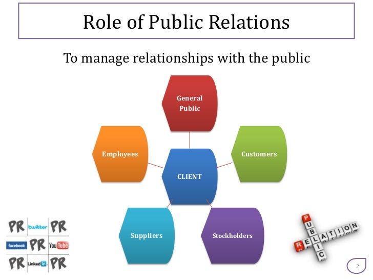 Communication and Public Relations