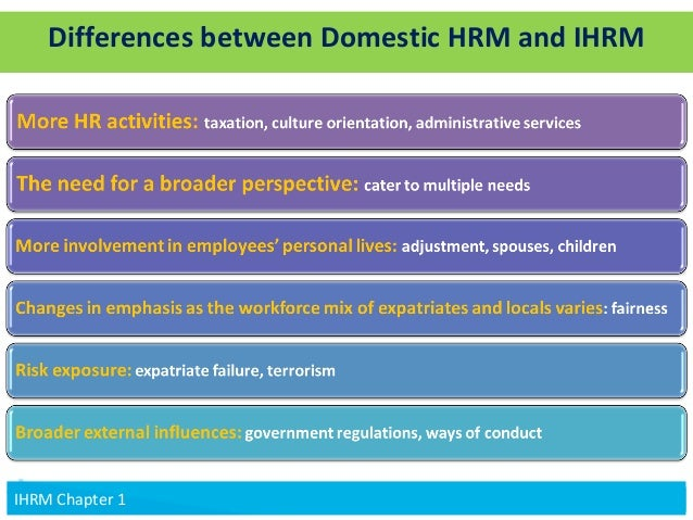 ihrm assignment 1 Enhanced the role of ihrm to meet the key strategic challenge of objectives knowledge management is an important source of comp advantage for mncs, where ihrm is the key partner and plays a central role major issues in international hrm: according to hendry (1994), there are three main issues in ihrm: 1.
