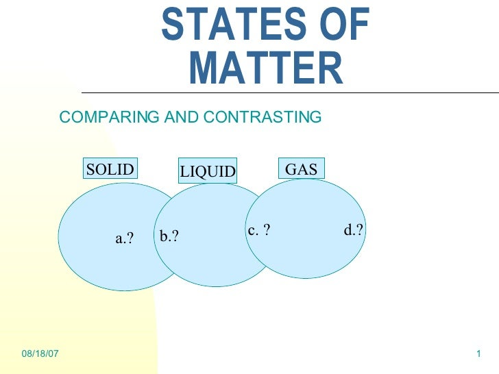 STATES OF MATTER COMPARING AND CONTRASTING a.? b.?   c. ?  d.? SOLID LIQUID GAS