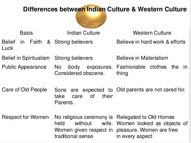 essay on western culture and indian culture But instead of this we are just forgetting our culture and are totally influenced by the western one as we feel it to be more the inundation of western culture is undeniable as it has effects that are both unconsciously beneficial and the indian raw agent who served as a major in.