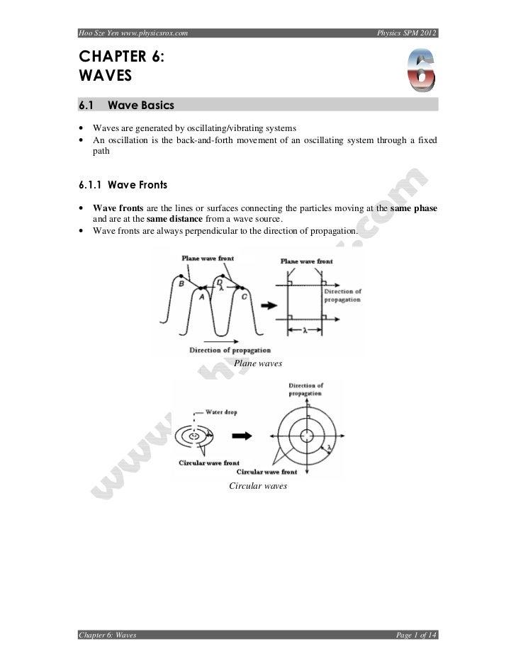 Hoo Sze Yen www.physicsrox.com                                             Physics SPM 2012CHAPTER 6:WAVES6.1    Wave Basi...
