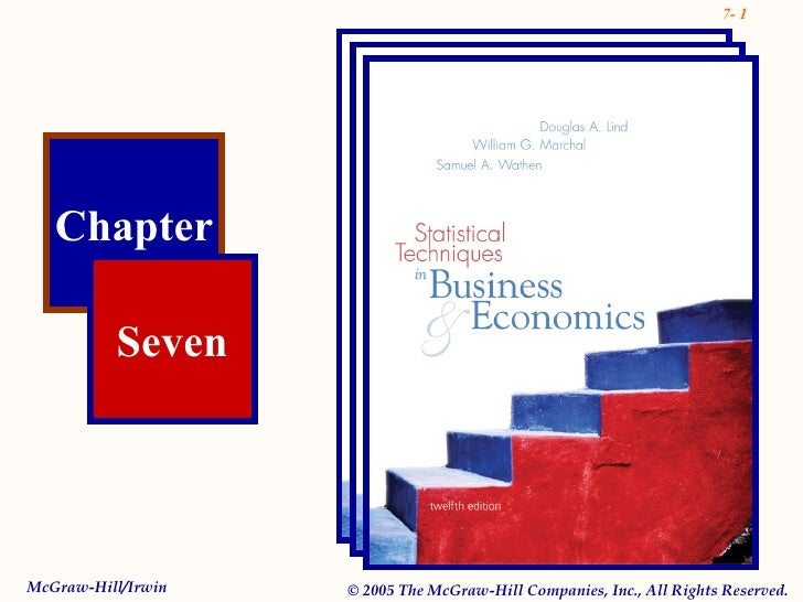 Chapter Seven McGraw-Hill/Irwin © 2005 The McGraw-Hill Companies, Inc., All Rights Reserved.